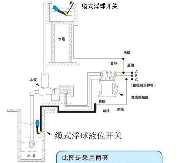 液位浮球开关接线图-启东市汽车仪表部件厂